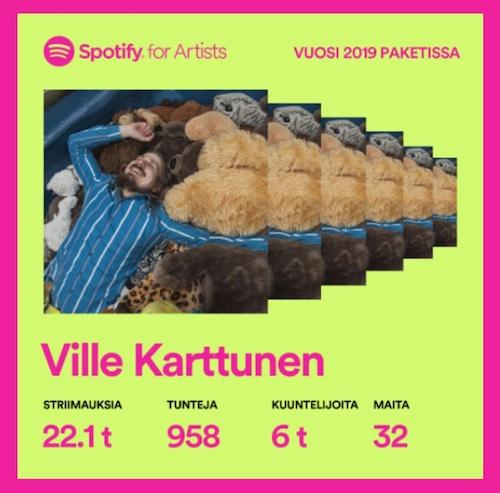 Spotifytilasto2019